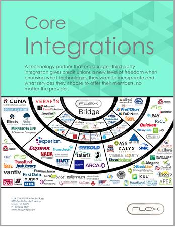 Integrations Coverpage-551411-edited